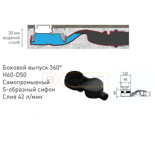 Душевой лоток BERGES TOP Stark 300, матовый хром, боковой выпуск S-сифон D50 H60